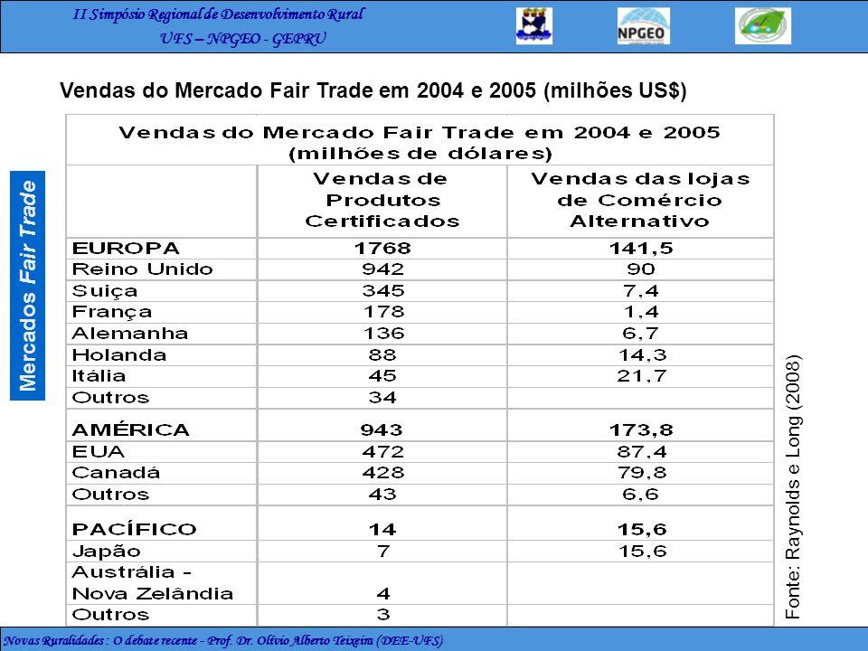 II Simpósio Regional de Desenvolvimento Rural UFS – NPGEO - GEPRU Novas Ruralidades : O debate recente - Prof. Dr. Olívio Alberto Teixeira (DEE-UFS) M