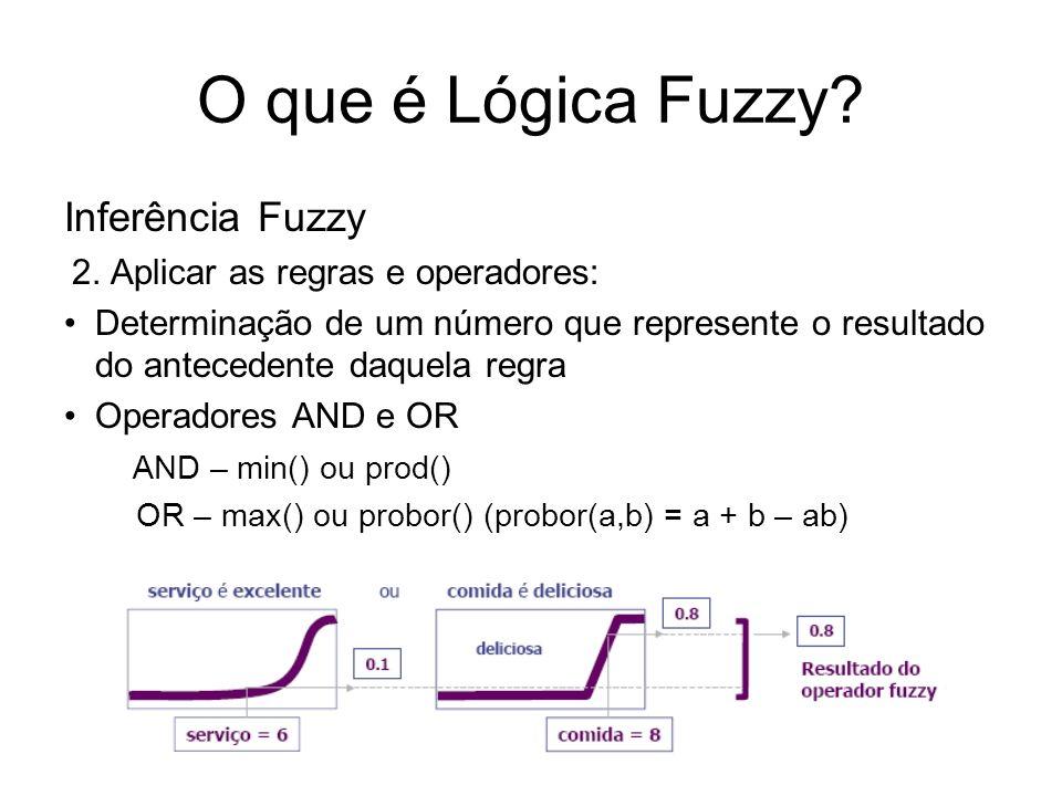 O que é Lógica Fuzzy? Inferência Fuzzy 2. Aplicar as regras e operadores: Determinação de um número que represente o resultado do antecedente daquela
