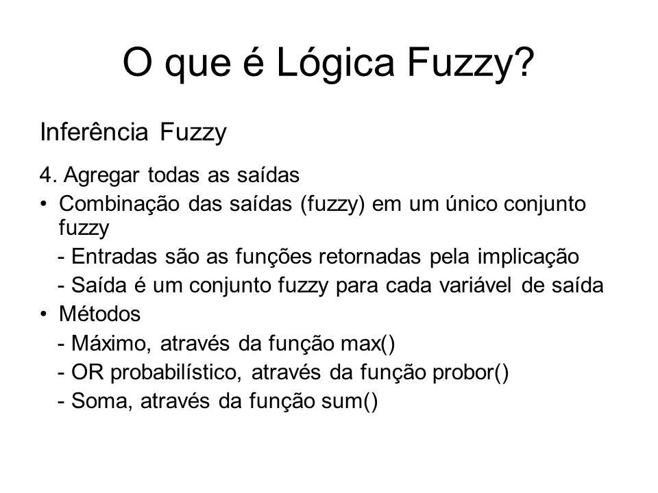 O que é Lógica Fuzzy? Inferência Fuzzy 4. Agregar todas as saídas Combinação das saídas (fuzzy) em um único conjunto fuzzy - Entradas são as funções r