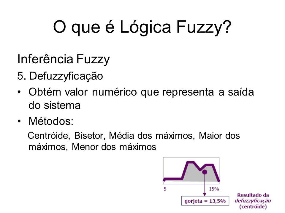 Inferência Fuzzy 5. Defuzzyficação Obtém valor numérico que representa a saída do sistema Métodos: Centróide, Bisetor, Média dos máximos, Maior dos má