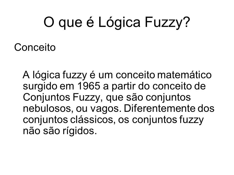O que é Lógica Fuzzy? Conceito A lógica fuzzy é um conceito matemático surgido em 1965 a partir do conceito de Conjuntos Fuzzy, que são conjuntos nebu