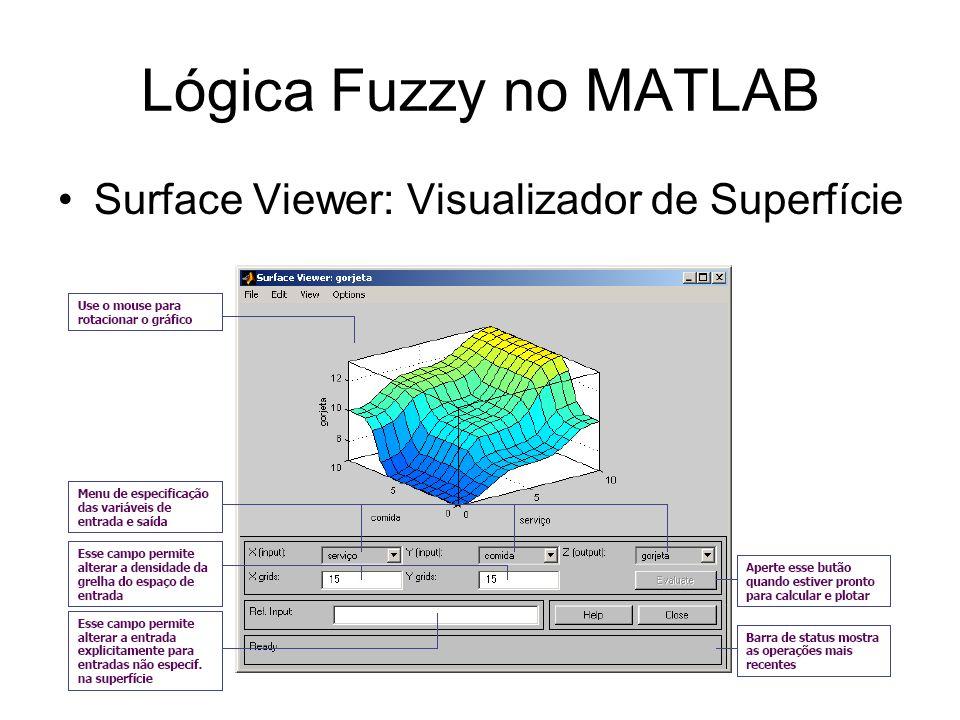 Lógica Fuzzy no MATLAB Surface Viewer: Visualizador de Superfície