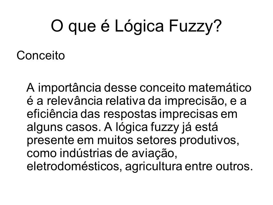O que é Lógica Fuzzy? Conceito A importância desse conceito matemático é a relevância relativa da imprecisão, e a eficiência das respostas imprecisas
