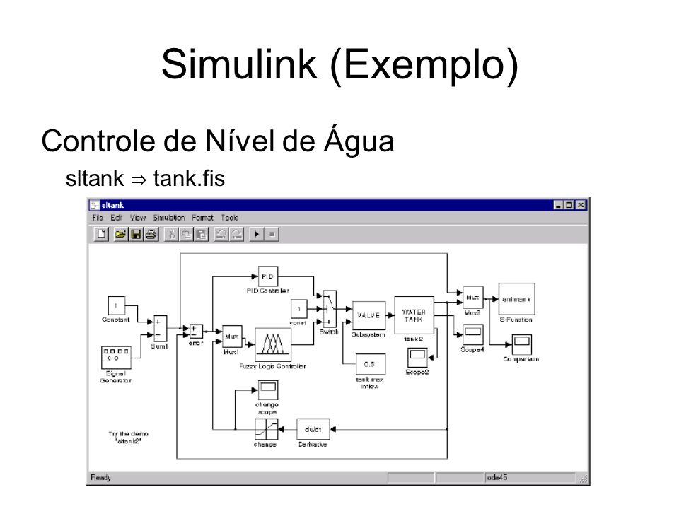 Controle de Nível de Água sltank tank.fis