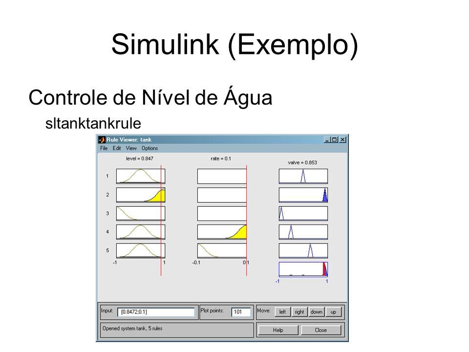 Simulink (Exemplo) Controle de Nível de Água sltanktankrule