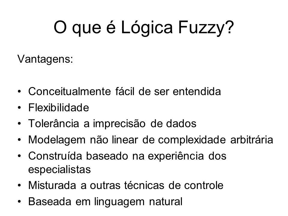 O que é Lógica Fuzzy? Vantagens: Conceitualmente fácil de ser entendida Flexibilidade Tolerância a imprecisão de dados Modelagem não linear de complex