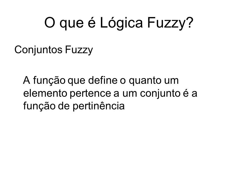 O que é Lógica Fuzzy? Conjuntos Fuzzy A função que define o quanto um elemento pertence a um conjunto é a função de pertinência