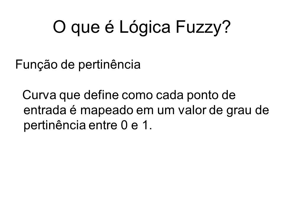 O que é Lógica Fuzzy? Função de pertinência Curva que define como cada ponto de entrada é mapeado em um valor de grau de pertinência entre 0 e 1.