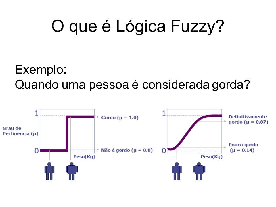 O que é Lógica Fuzzy? Exemplo: Quando uma pessoa é considerada gorda?