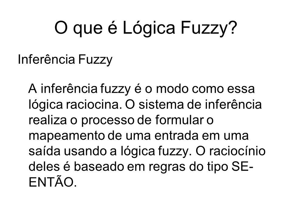 O que é Lógica Fuzzy? Inferência Fuzzy A inferência fuzzy é o modo como essa lógica raciocina. O sistema de inferência realiza o processo de formular