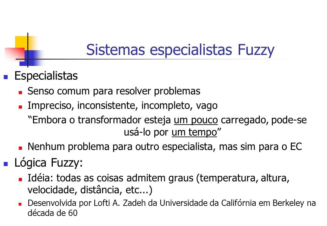 Sistemas especialistas Fuzzy Especialistas Senso comum para resolver problemas Impreciso, inconsistente, incompleto, vago Embora o transformador estej