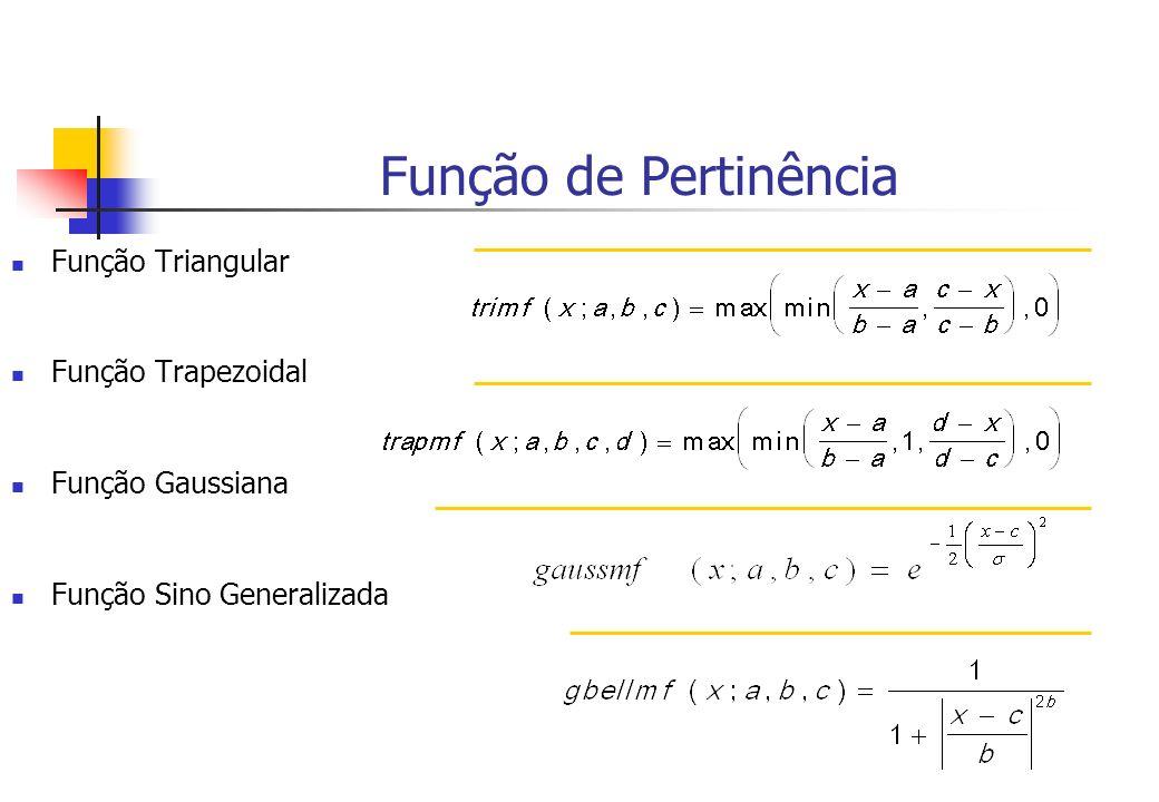 Função de Pertinência Função Triangular Função Trapezoidal Função Gaussiana Função Sino Generalizada