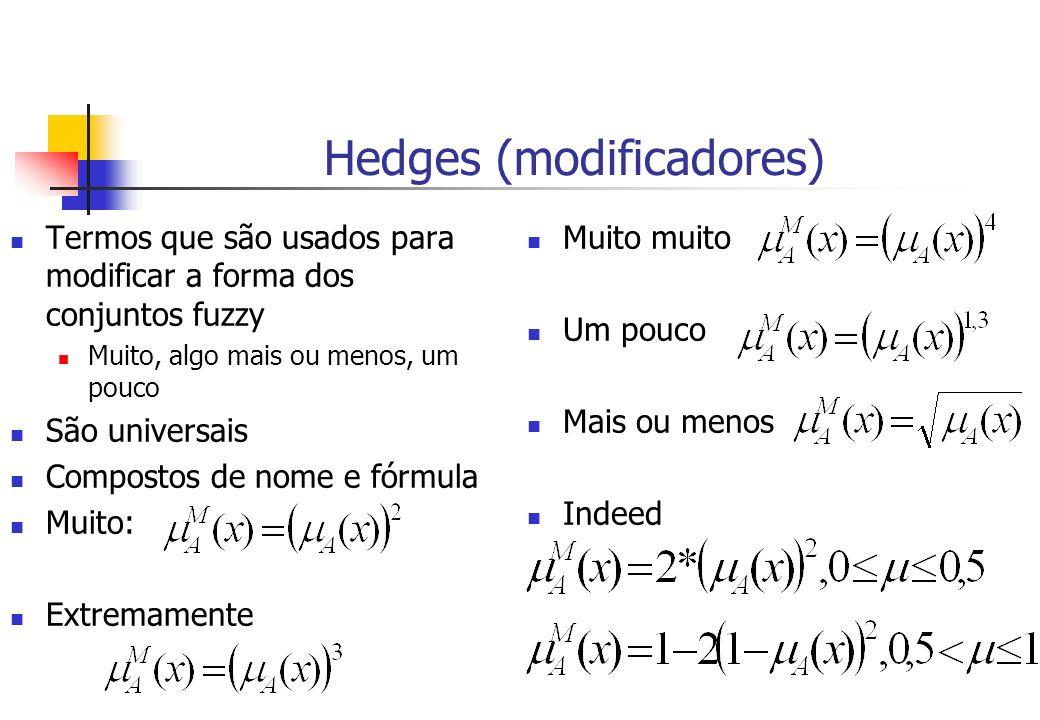 Hedges (modificadores) Termos que são usados para modificar a forma dos conjuntos fuzzy Muito, algo mais ou menos, um pouco São universais Compostos d