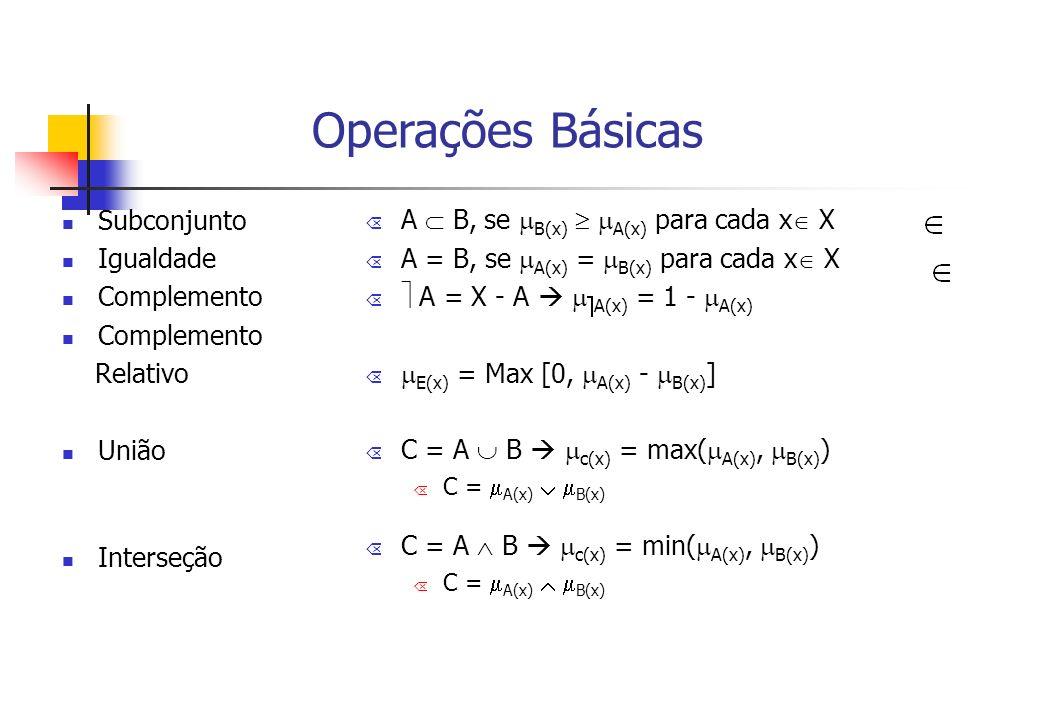 Õ A B, se B(x) A(x) para cada x X Õ A = B, se A(x) = B(x) para cada x X Õ A = X - A A(x) = 1 - A(x) Õ E(x) = Max [0, A(x) - B(x) ] Õ C = A B c(x) = ma