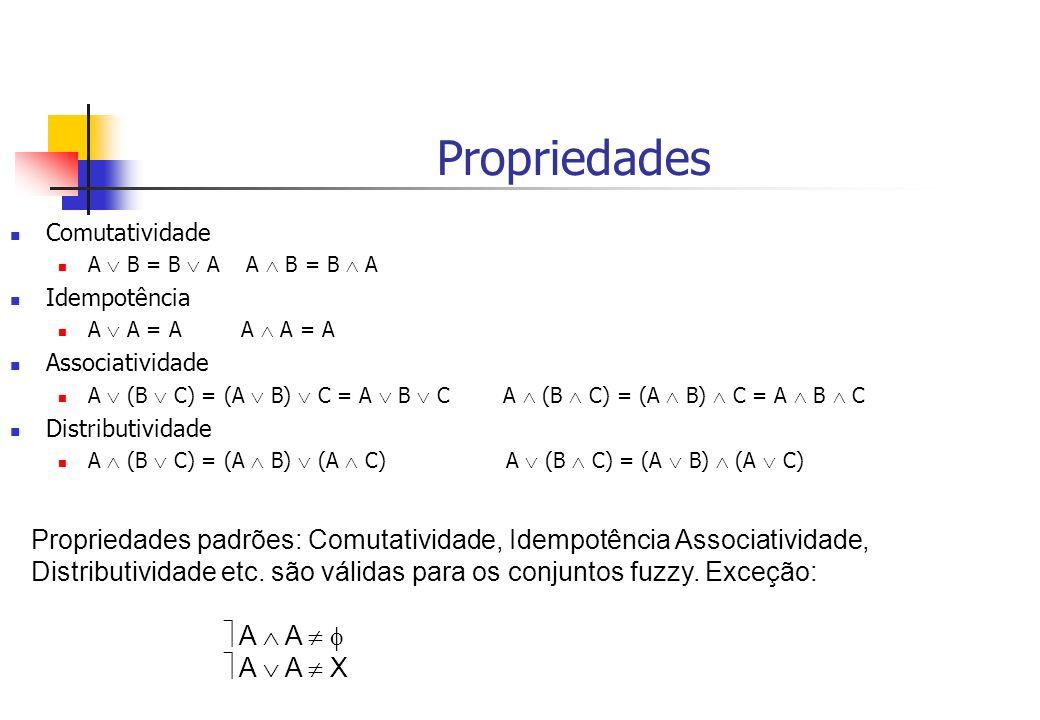 Propriedades Comutatividade A B = B A A B = B A Idempotência A A = A A A = A Associatividade A (B C) = (A B) C = A B C A (B C) = (A B) C = A B C Distr