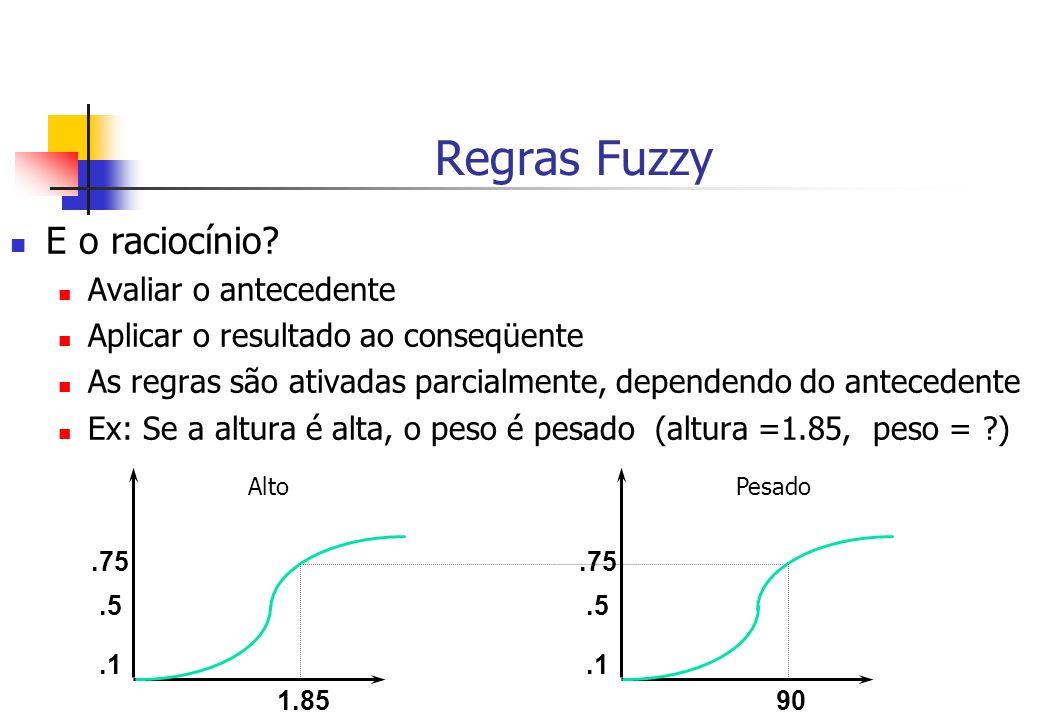Regras Fuzzy E o raciocínio? Avaliar o antecedente Aplicar o resultado ao conseqüente As regras são ativadas parcialmente, dependendo do antecedente E