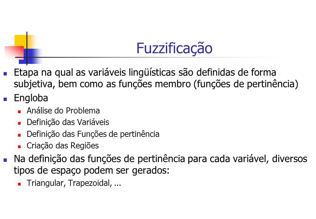 Fuzzificação Etapa na qual as variáveis lingüísticas são definidas de forma subjetiva, bem como as funções membro (funções de pertinência) Engloba Aná