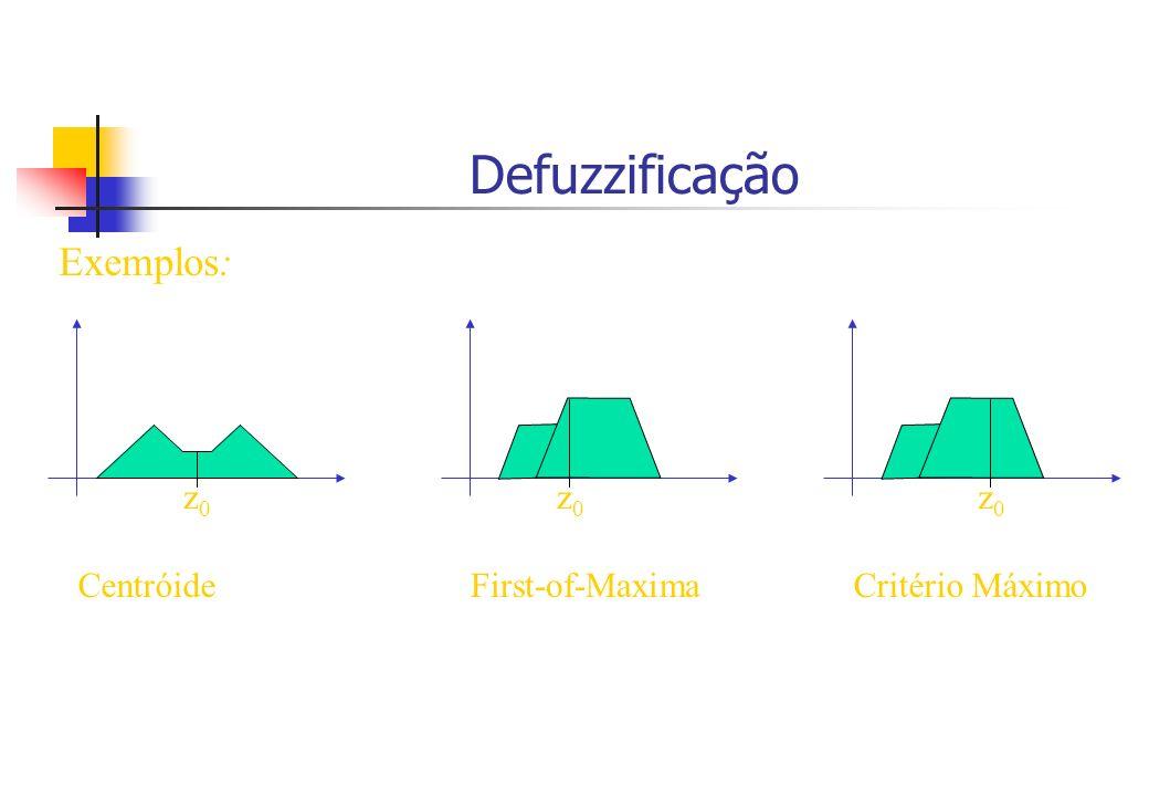 Exemplos: z0z0 z0z0 z0z0 CentróideFirst-of-MaximaCritério Máximo Defuzzificação