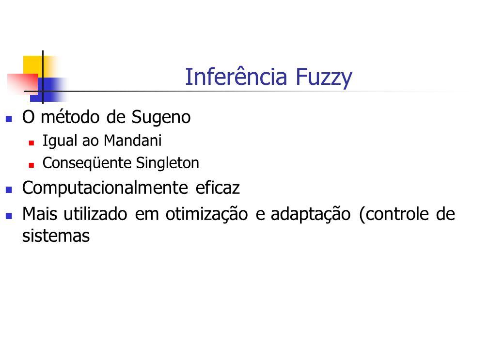 Inferência Fuzzy O método de Sugeno Igual ao Mandani Conseqüente Singleton Computacionalmente eficaz Mais utilizado em otimização e adaptação (control