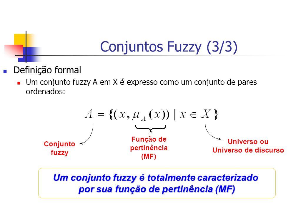 Conjuntos Fuzzy (3/3) Definição formal Um conjunto fuzzy A em X é expresso como um conjunto de pares ordenados: Universo ou Universo de discurso Conju