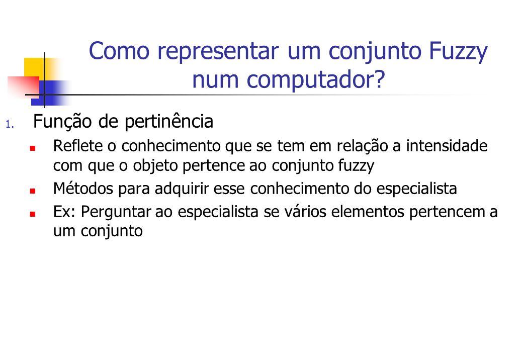 Como representar um conjunto Fuzzy num computador? 1. Função de pertinência Reflete o conhecimento que se tem em relação a intensidade com que o objet