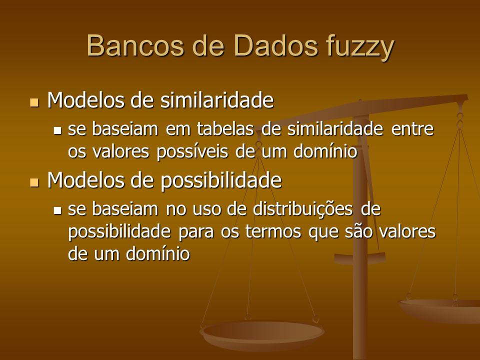 Bancos de Dados fuzzy Modelos de similaridade Modelos de similaridade se baseiam em tabelas de similaridade entre os valores possíveis de um domínio s