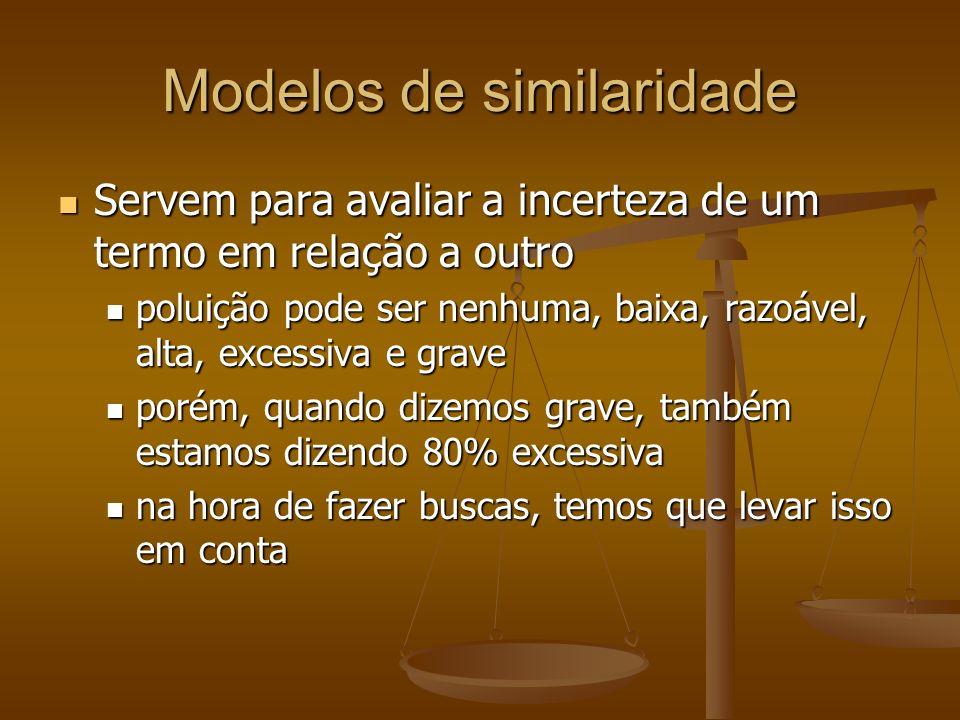 Modelos de Similaridade LugarPoluição Abaixa Balta Cgrave Drazoável Ebaixa Fexcessiva
