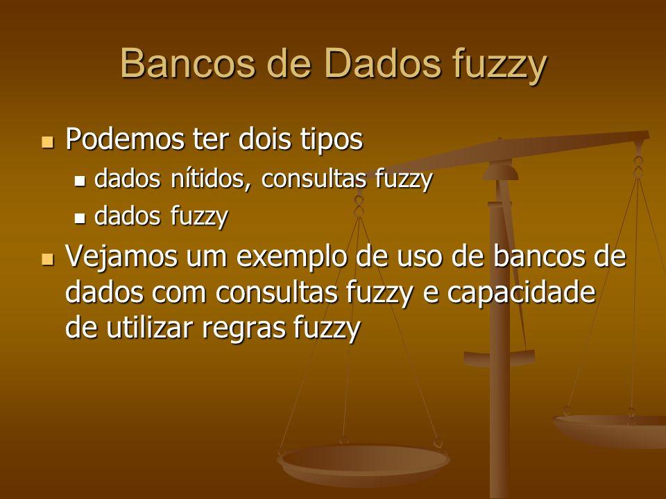 Bancos de Dados fuzzy Podemos ter dois tipos Podemos ter dois tipos dados nítidos, consultas fuzzy dados nítidos, consultas fuzzy dados fuzzy dados fu
