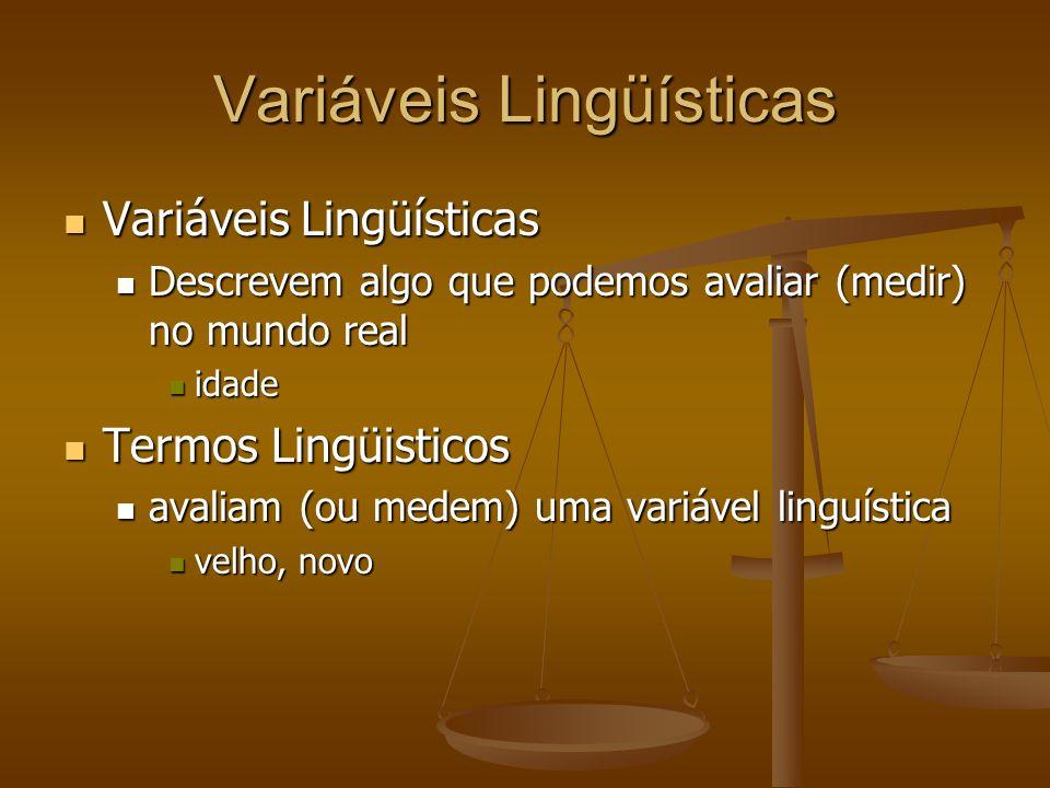 Variáveis Lingüísticas Variáveis Lingüísticas Variáveis Lingüísticas Descrevem algo que podemos avaliar (medir) no mundo real Descrevem algo que podem