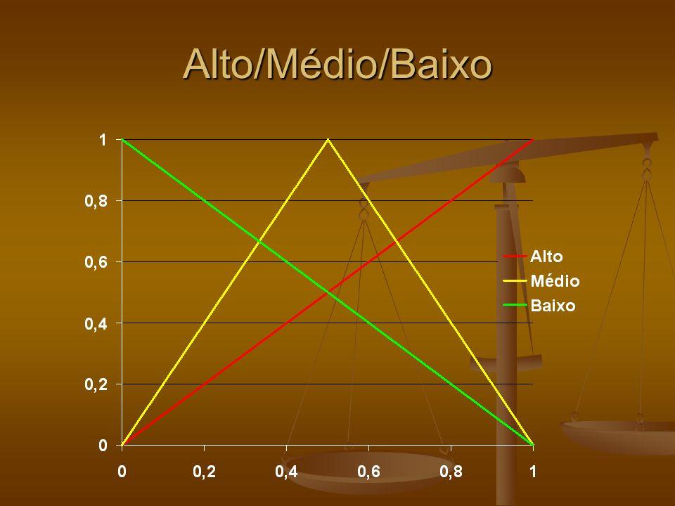 Alto/Médio/Baixo