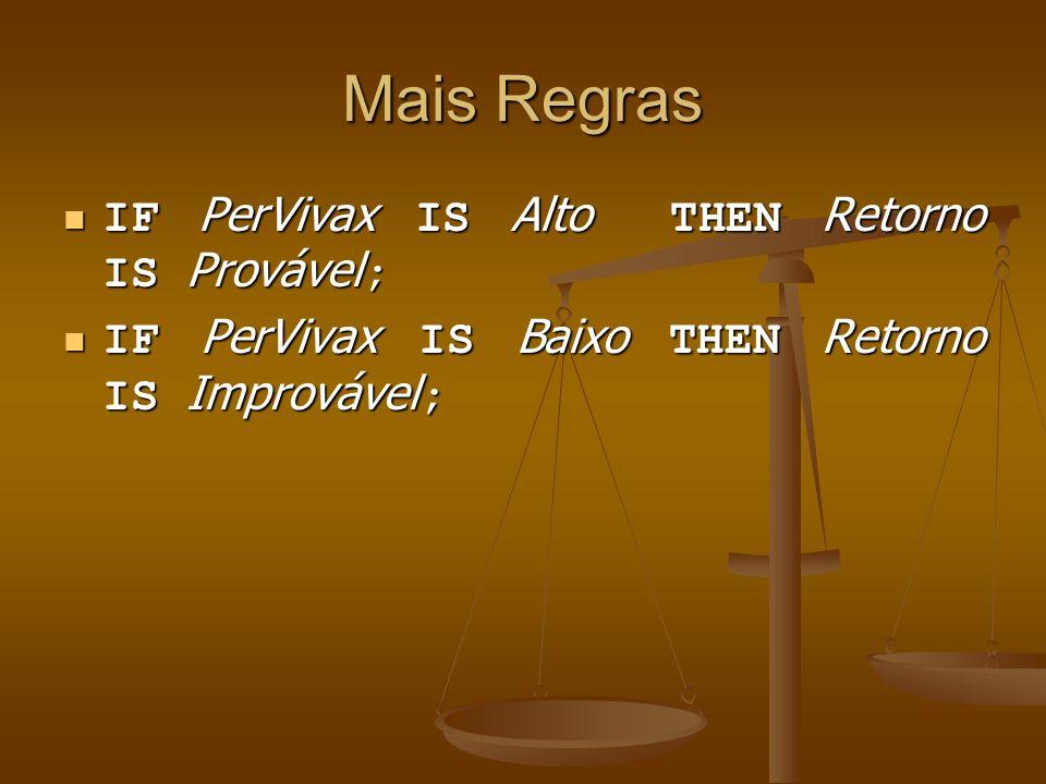 Mais Regras IF PerVivax IS Alto THEN Retorno IS Provável ; IF PerVivax IS Alto THEN Retorno IS Provável ; IF PerVivax IS Baixo THEN Retorno IS Imprová