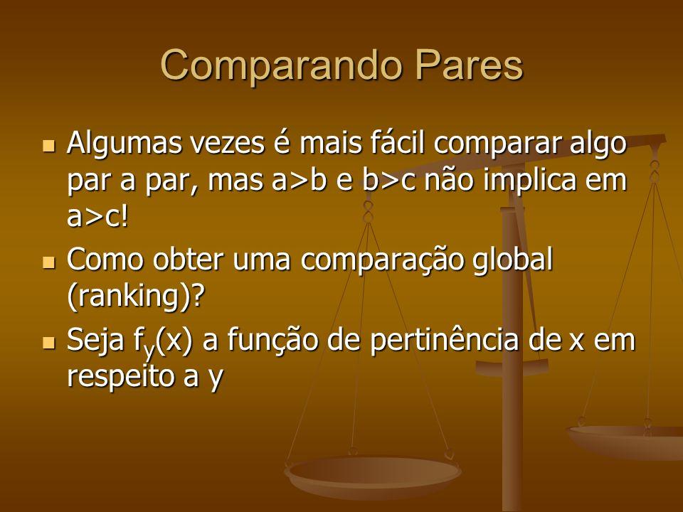 Comparando Pares Algumas vezes é mais fácil comparar algo par a par, mas a>b e b>c não implica em a>c! Algumas vezes é mais fácil comparar algo par a
