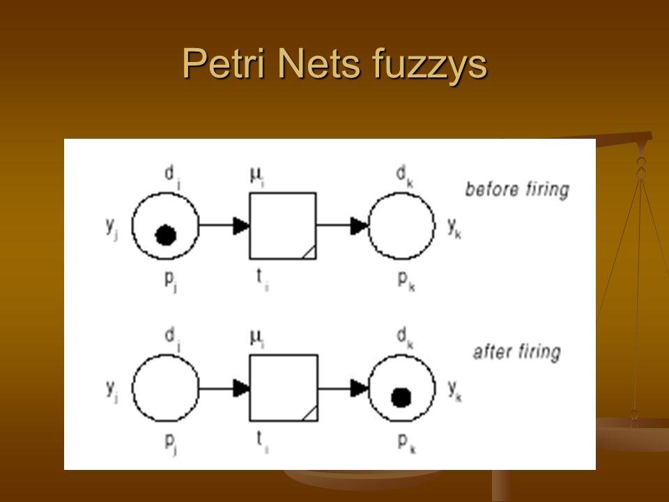 Petri Nets fuzzys
