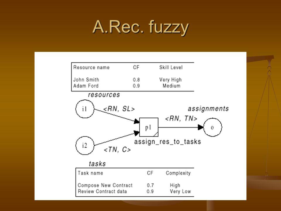 Conclusão Sempre que temos alguma incerteza em nossos dados ou em nossas regras, o uso da teoria fuzzy será uma alternativa de solução atraente Sempre que temos alguma incerteza em nossos dados ou em nossas regras, o uso da teoria fuzzy será uma alternativa de solução atraente A Teoria fuzzy fornece uma base matemática sólida e formal para processos que anteriormente eram tratados de forma informal A Teoria fuzzy fornece uma base matemática sólida e formal para processos que anteriormente eram tratados de forma informal