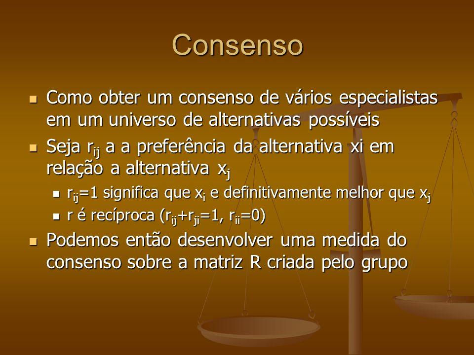 Consenso Tipo 1: existe uma alternativa clara e as alternativas restantes estão indecisas Tipo 1: existe uma alternativa clara e as alternativas restantes estão indecisas Preferência da linha sobre a coluna