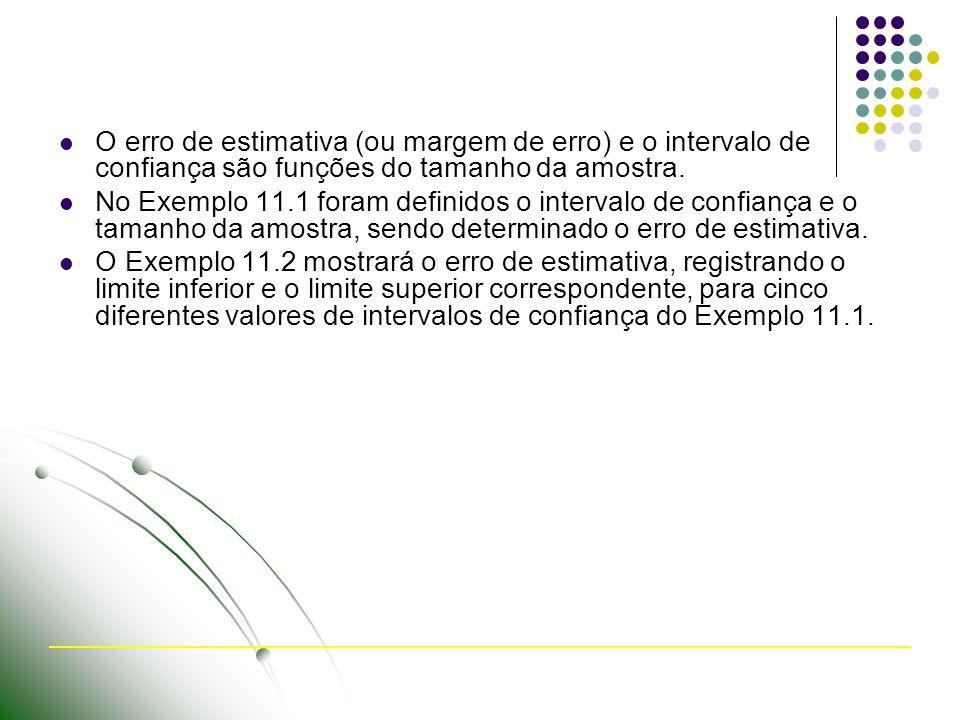 O erro de estimativa (ou margem de erro) e o intervalo de confiança são funções do tamanho da amostra. No Exemplo 11.1 foram definidos o intervalo de