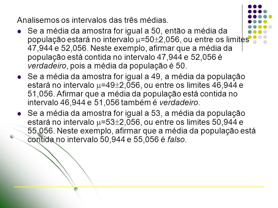 Analisemos os intervalos das três médias. Se a média da amostra for igual a 50, então a média da população estará no intervalo =50 2,056, ou entre os