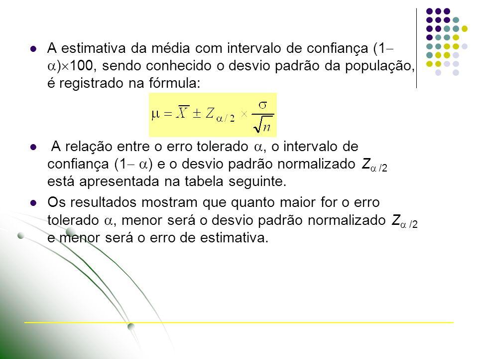 A estimativa da média com intervalo de confiança (1 ) 100, sendo conhecido o desvio padrão da população, é registrado na fórmula: A relação entre o er