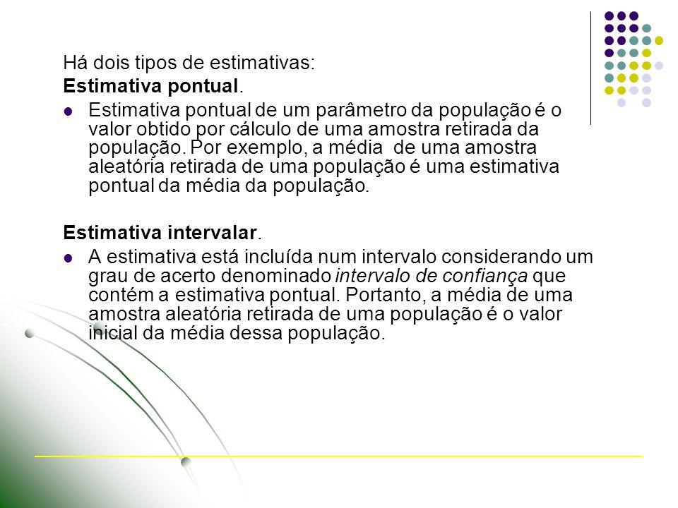 Há dois tipos de estimativas: Estimativa pontual. Estimativa pontual de um parâmetro da população é o valor obtido por cálculo de uma amostra retirada