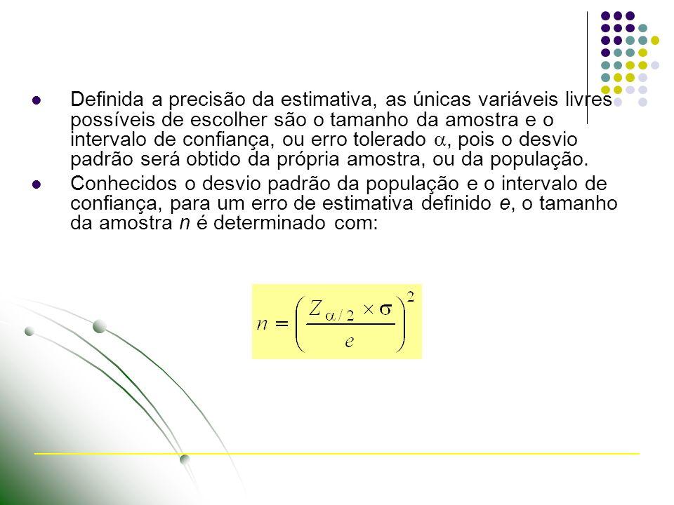 Definida a precisão da estimativa, as únicas variáveis livres possíveis de escolher são o tamanho da amostra e o intervalo de confiança, ou erro toler