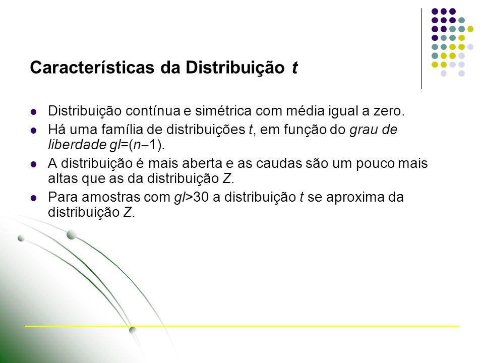 Características da Distribuição t Distribuição contínua e simétrica com média igual a zero. Há uma família de distribuições t, em função do grau de li