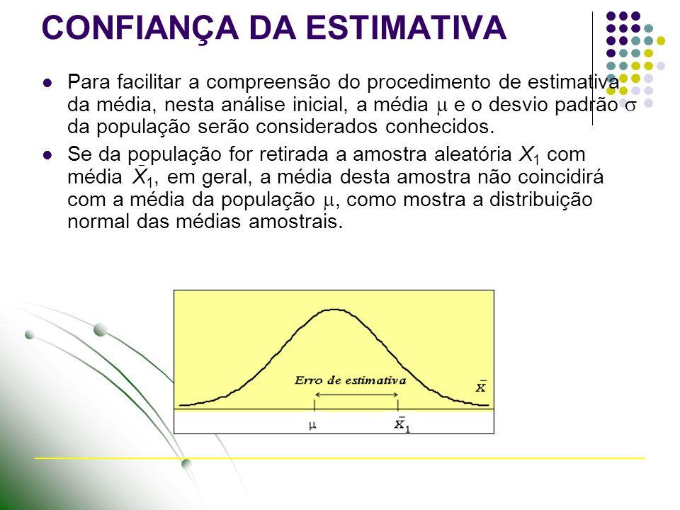 CONFIANÇA DA ESTIMATIVA Para facilitar a compreensão do procedimento de estimativa da média, nesta análise inicial, a média e o desvio padrão da popul