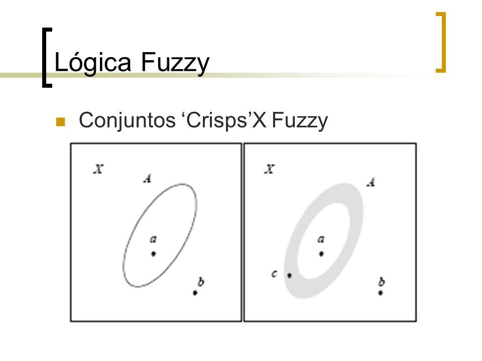 Lógica Fuzzy Conjuntos CrispsX Fuzzy