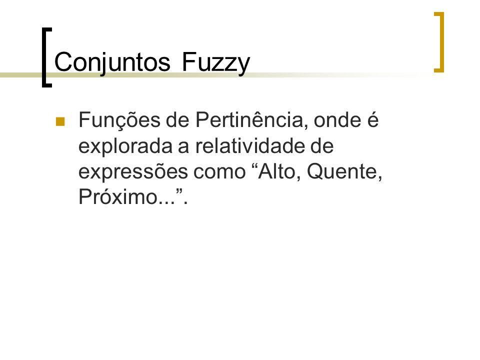 Conjuntos Fuzzy Funções de Pertinência, onde é explorada a relatividade de expressões como Alto, Quente, Próximo....