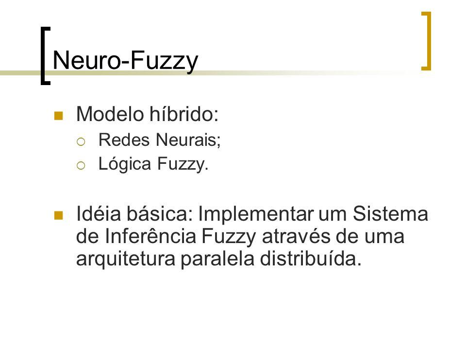 Neuro-Fuzzy Modelo híbrido: Redes Neurais; Lógica Fuzzy. Idéia básica: Implementar um Sistema de Inferência Fuzzy através de uma arquitetura paralela