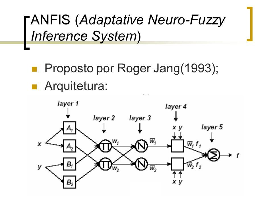 ANFIS (Adaptative Neuro-Fuzzy Inference System) Proposto por Roger Jang(1993); Arquitetura: