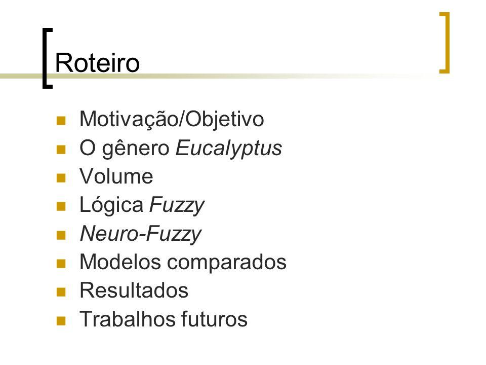 Roteiro Motivação/Objetivo O gênero Eucalyptus Volume Lógica Fuzzy Neuro-Fuzzy Modelos comparados Resultados Trabalhos futuros