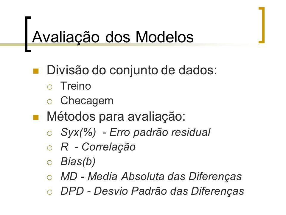 Avaliação dos Modelos Divisão do conjunto de dados: Treino Checagem Métodos para avaliação: Syx(%) - Erro padrão residual R - Correlação Bias(b) MD -