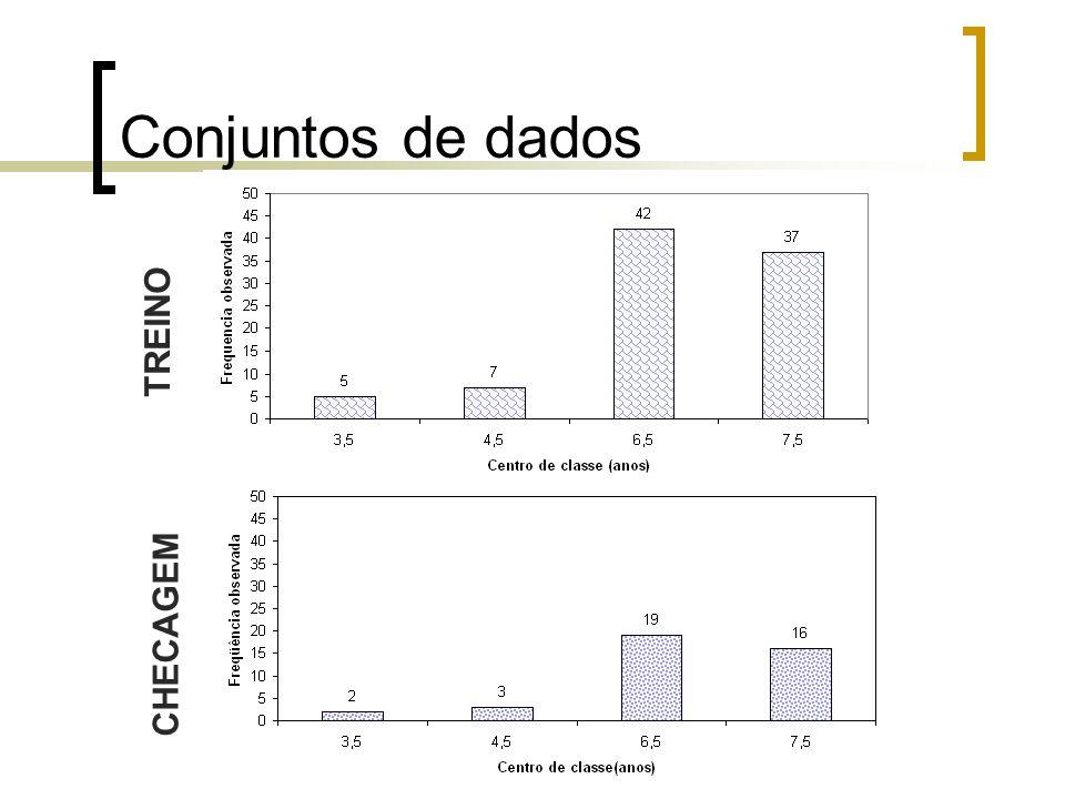 Conjuntos de dados TREINO CHECAGEM
