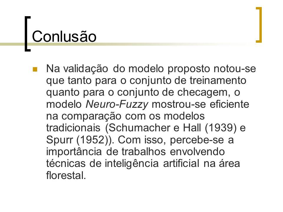 Conlusão Na validação do modelo proposto notou-se que tanto para o conjunto de treinamento quanto para o conjunto de checagem, o modelo Neuro-Fuzzy mo